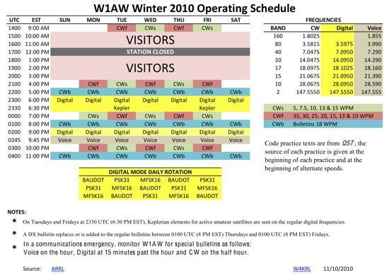 W1AW Winter 2010 Sked